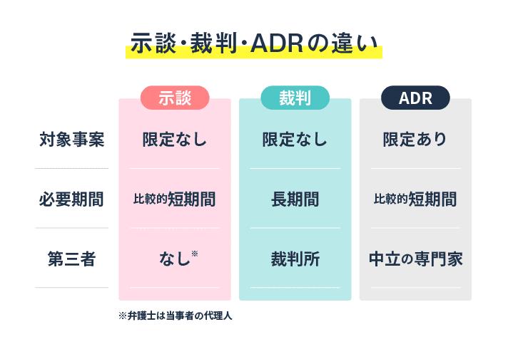 示談・裁判・ADR アトム法律事務所